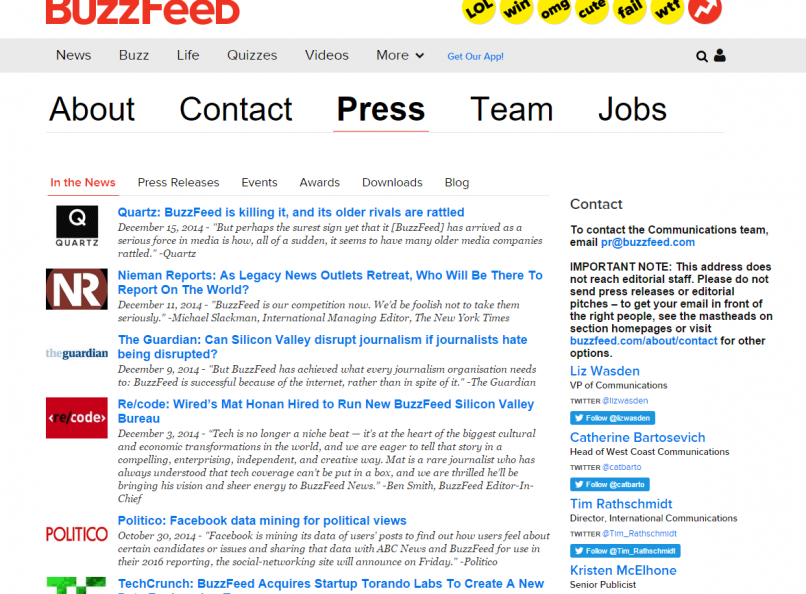 Content Marketing BuzzFeed - SEO